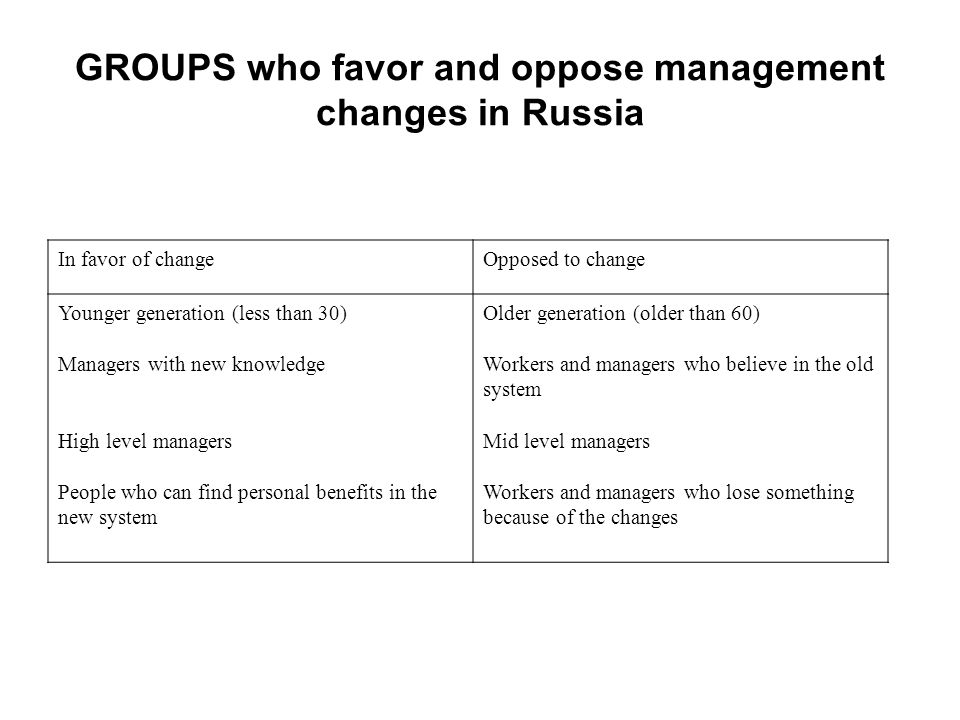 GROUPS who favor and oppose management changes in Russia In favor of changeOpposed to change Younger generation (less than 30) Managers with new knowl