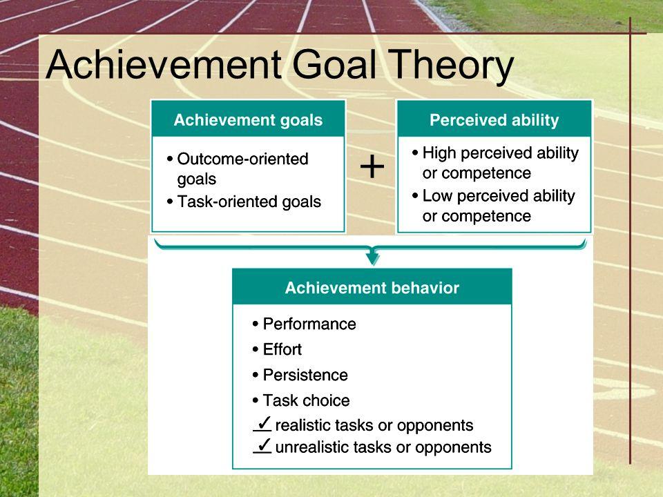 Achievement Goal Theory +