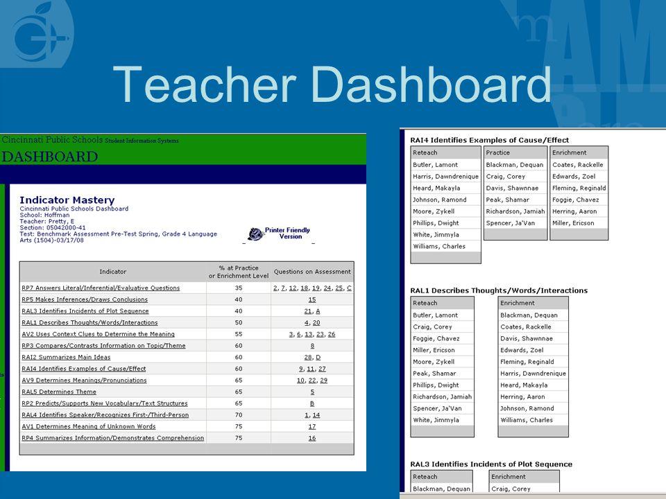 Teacher Dashboard