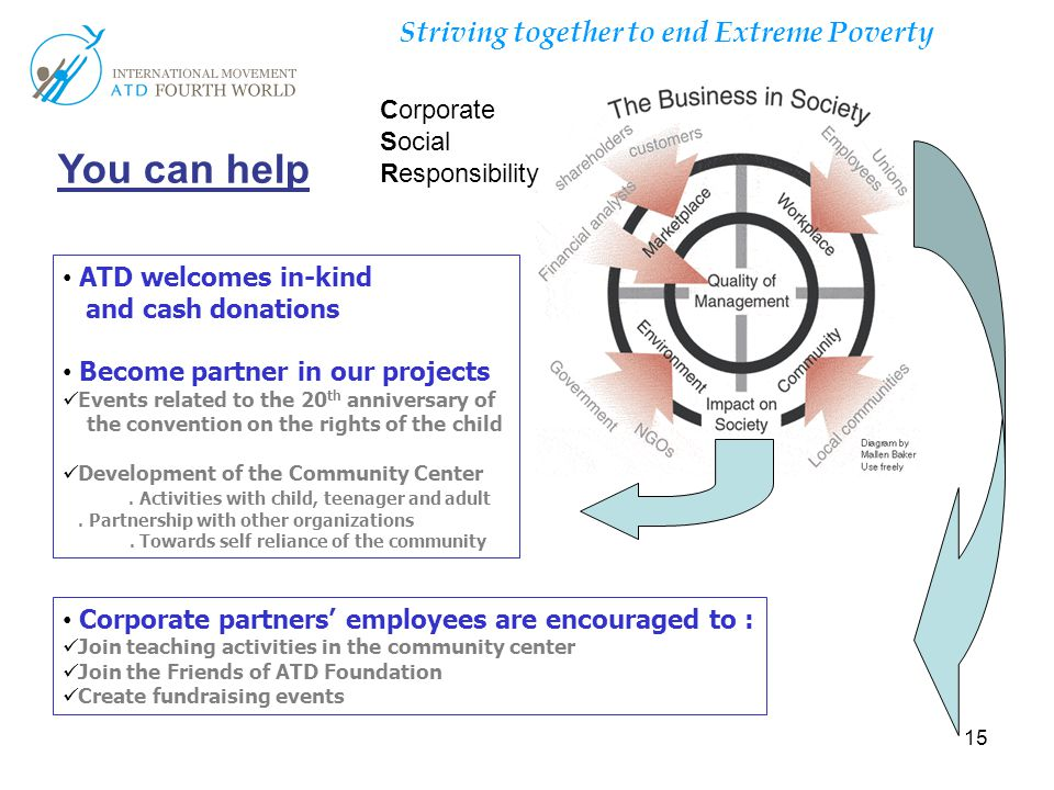 15 Corporate Social Responsibility Corporate partners' employees are encouraged to : Join teaching activities in the community center Join the Friends of ATD Foundation Create fundraising events ATD welcomes in-kind and cash donations Become partner in our projects Events related to the 20 th anniversary of the convention on the rights of the child Development of the Community Center.
