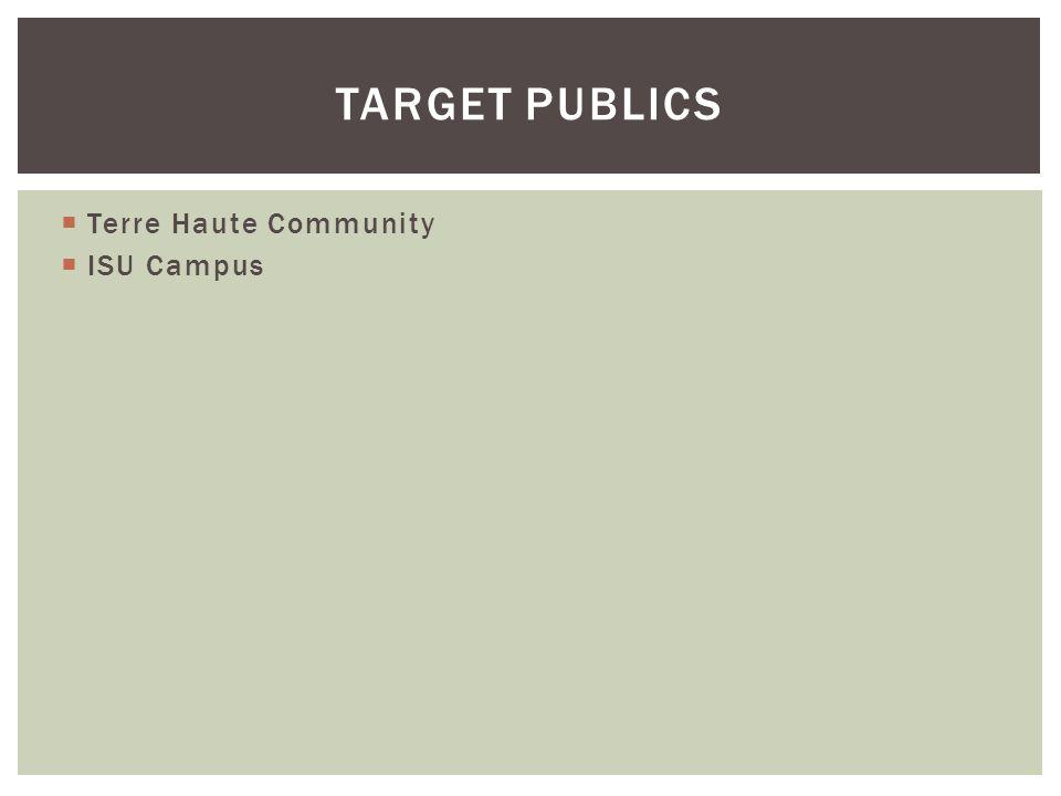  Terre Haute Community  ISU Campus TARGET PUBLICS