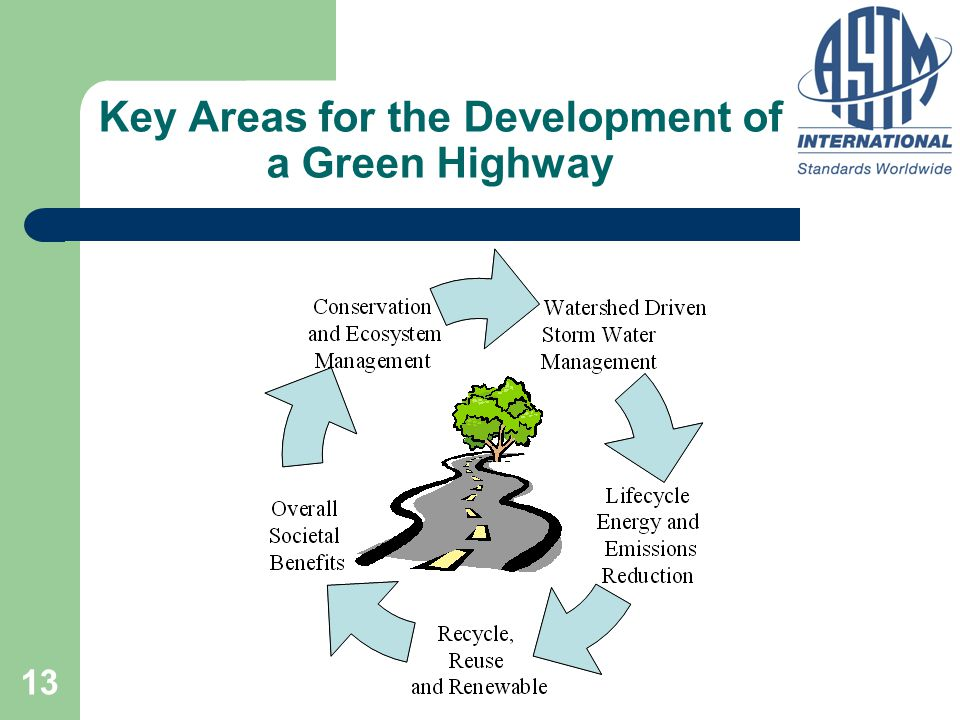 13 Key Areas for the Development of a Green Highway