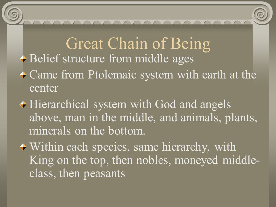 Great Chain of Being Belief structure from middle ages Came from Ptolemaic system with earth at the center Hierarchical system with God and angels abo