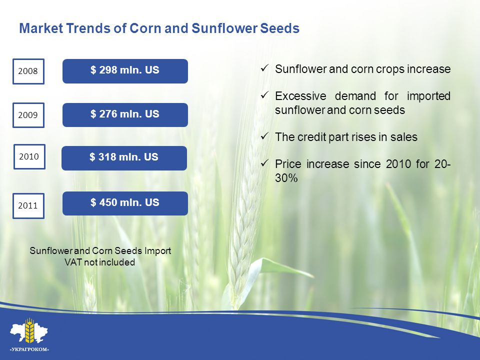 Market Trends of Corn and Sunflower Seeds 2009 2010 2011 Sunflower and corn crops increase Excessive demand for imported sunflower and corn seeds The