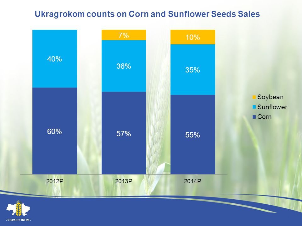 Ukragrokom counts on Corn and Sunflower Seeds Sales