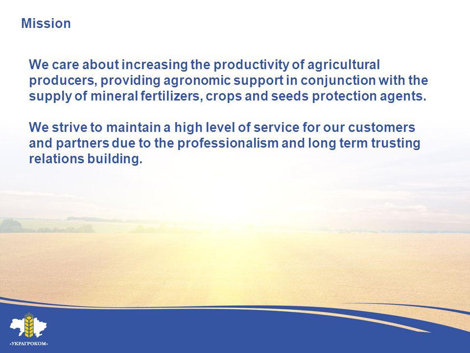 Aqueous Fertilizers Market Trends 2009 2010 2011 Market potential of Ukraine – more than 500 mln.