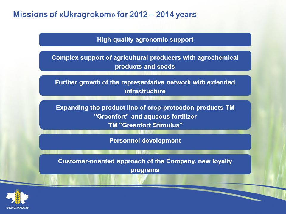Missions of «Ukragrokom» for 2012 – 2014 years High-quality agronomic support Further growth of the representative network with extended infrastructur
