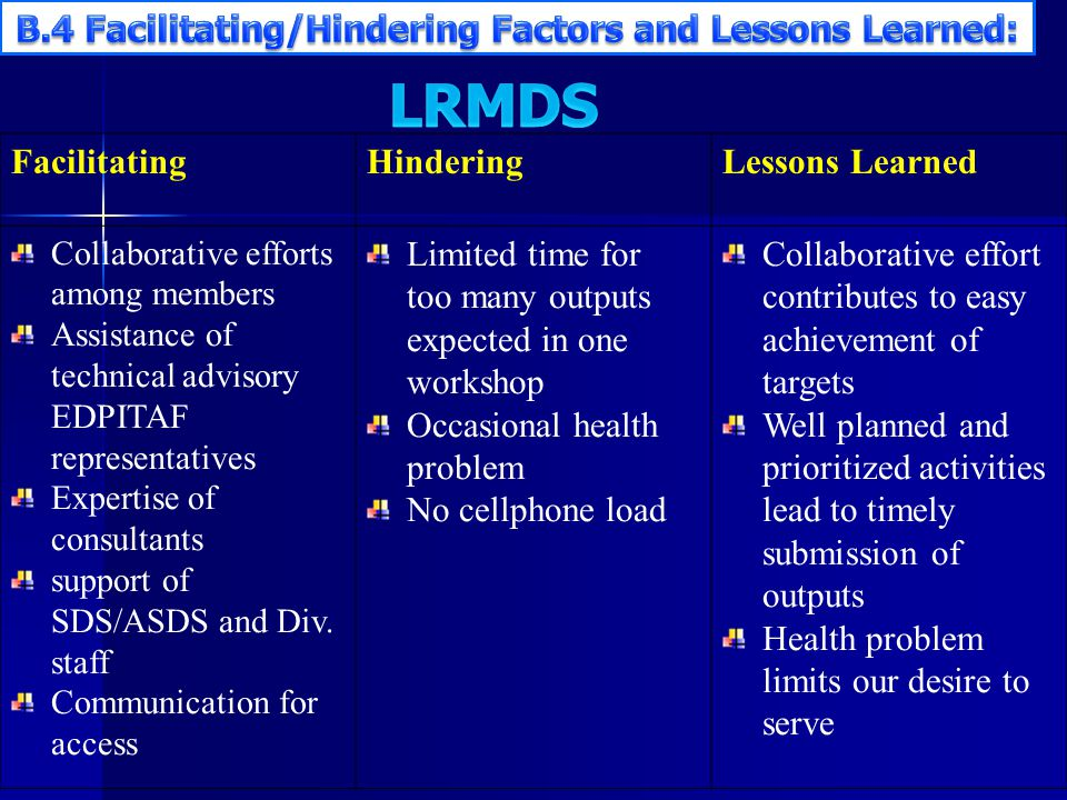FacilitatingHinderingLessons Learned Collaborative efforts among members Assistance of technical advisory EDPITAF representatives Expertise of consult