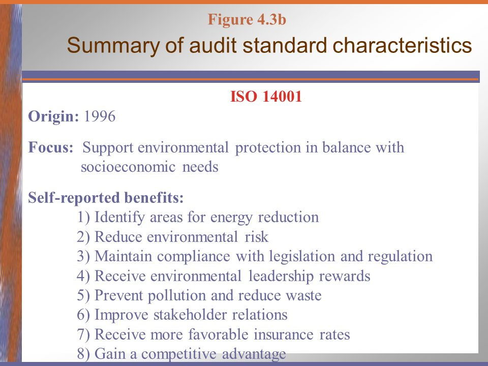 Figure 4.3b Summary of audit standard characteristics ISO 14001 Origin: 1996 Focus: Support environmental protection in balance with socioeconomic nee