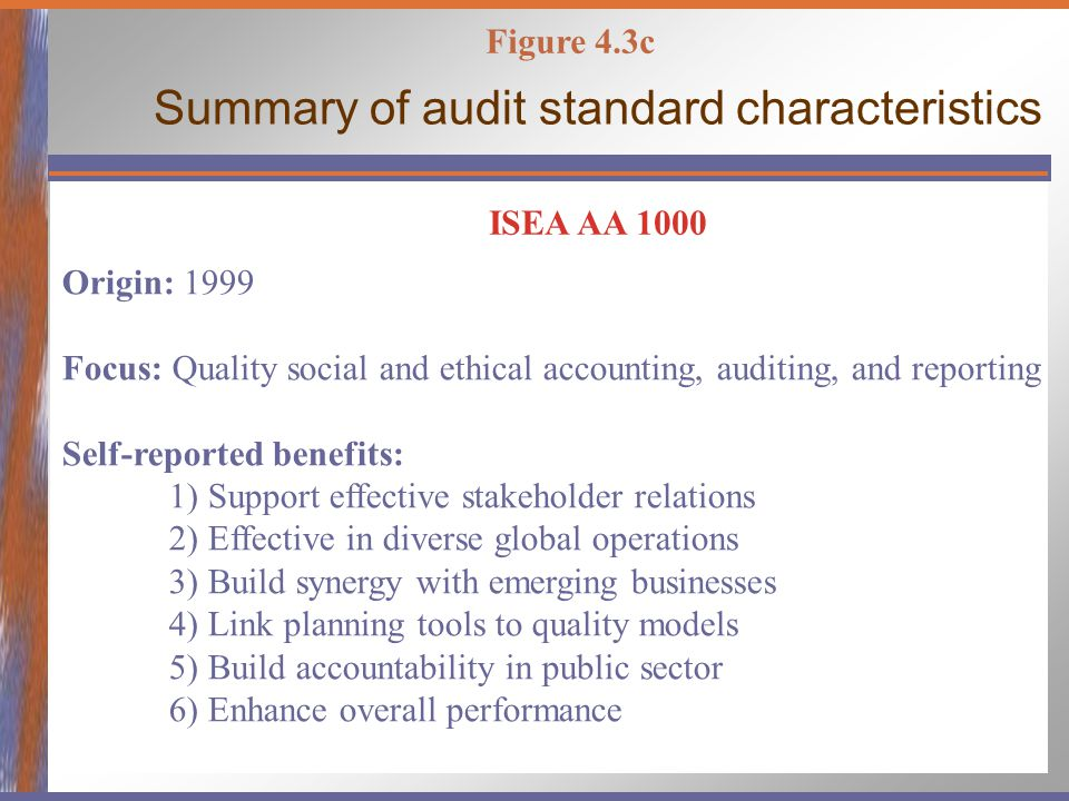 Figure 4.3c Summary of audit standard characteristics ISEA AA 1000 Origin: 1999 Focus: Quality social and ethical accounting, auditing, and reporting