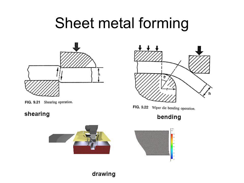 Sheet metal forming shearing bending drawing