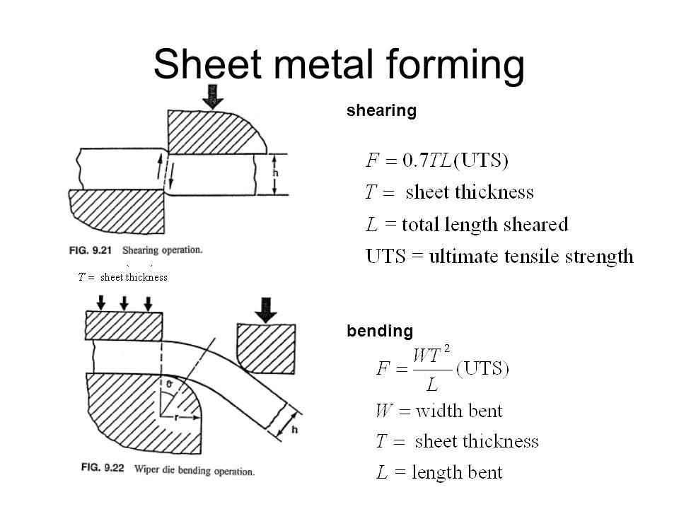 shearing bending