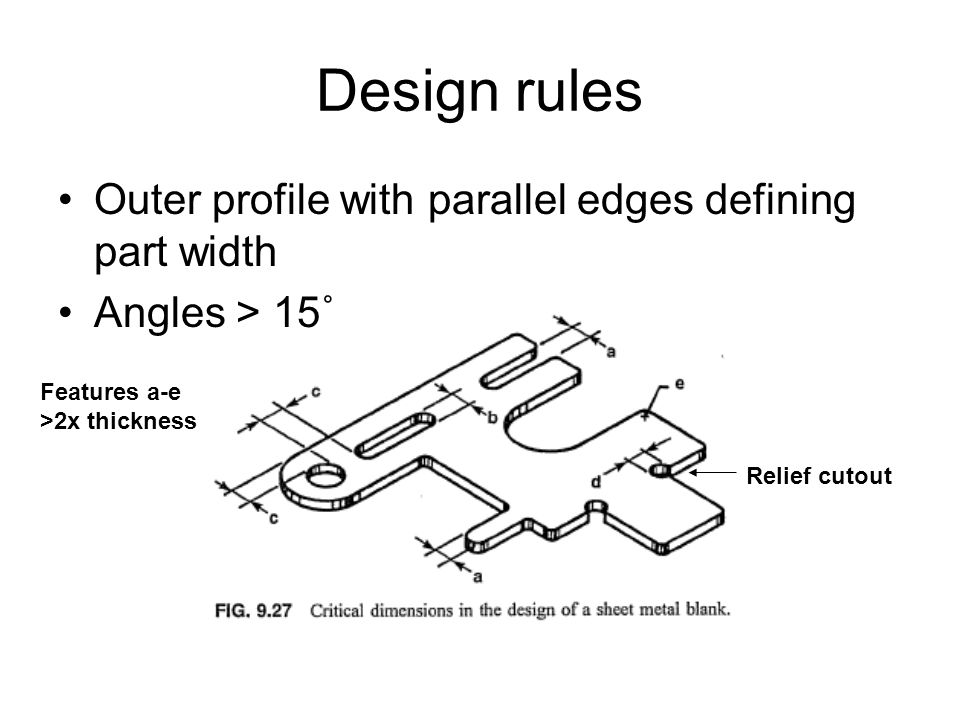 Design rules Outer profile with parallel edges defining part width Angles > 15˚ Relief cutout Features a-e >2x thickness