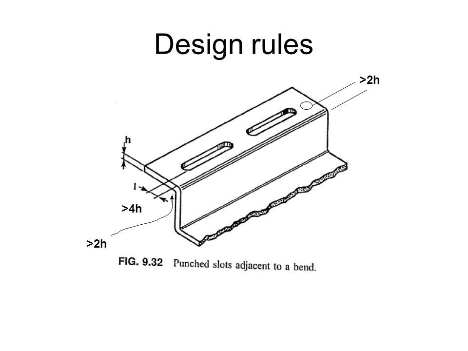 Design rules >2h >4h >2h