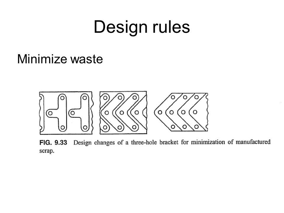 Design rules Minimize waste