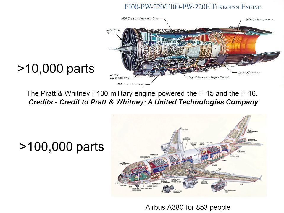 The Pratt & Whitney F100 military engine powered the F-15 and the F-16.