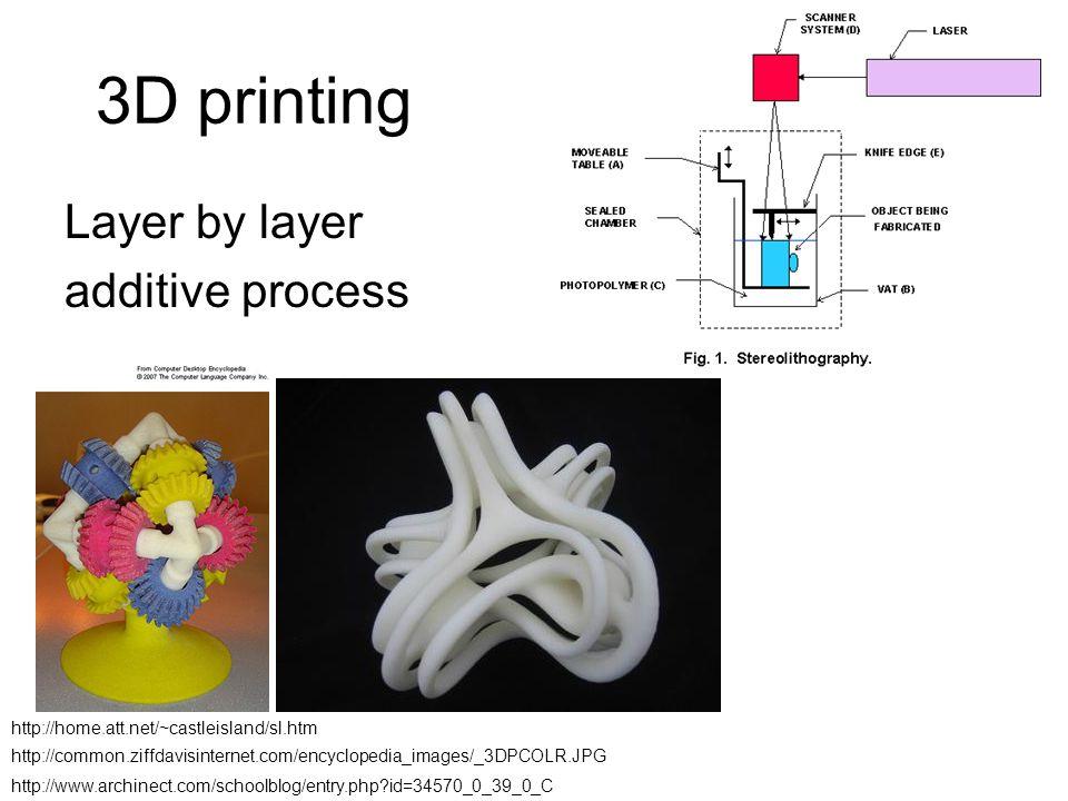 3D printing Layer by layer additive process http://common.ziffdavisinternet.com/encyclopedia_images/_3DPCOLR.JPG http://www.archinect.com/schoolblog/entry.php id=34570_0_39_0_C http://home.att.net/~castleisland/sl.htm