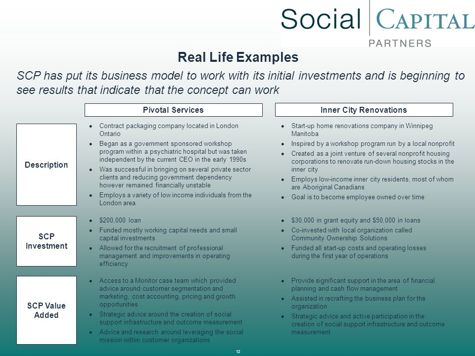 12 Real Life Examples  SCP has put its business model to work with its initial investments and is beginning to see results that indicate that the con