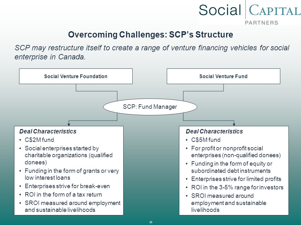 23 Overcoming Challenges: SCP's Structure  SCP may restructure itself to create a range of venture financing vehicles for social enterprise in Canada