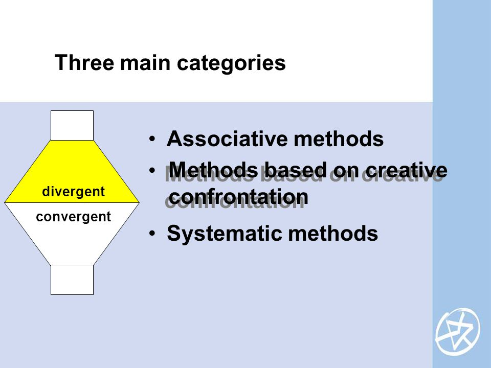Associative methods Systematic methods divergent convergent Three main categories Methods based on creative confrontation