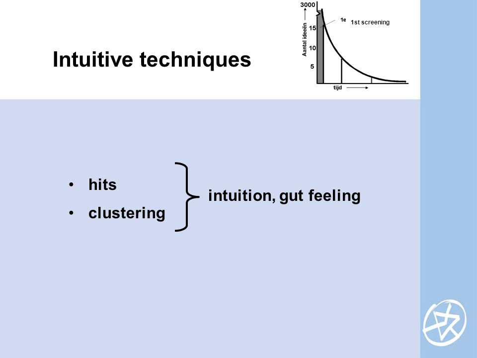 Intuitive techniques hits clustering 1st screening intuition, gut feeling