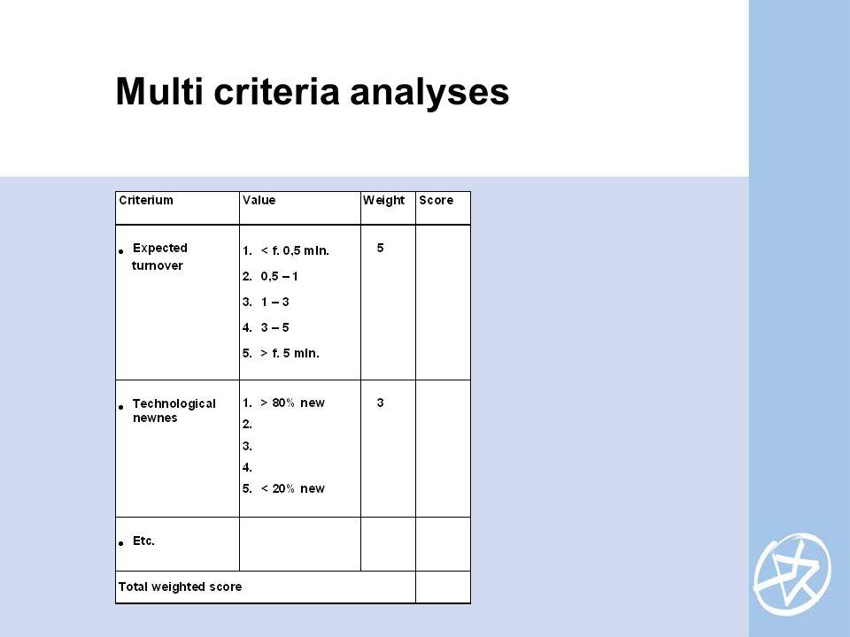 Multi criteria analyses