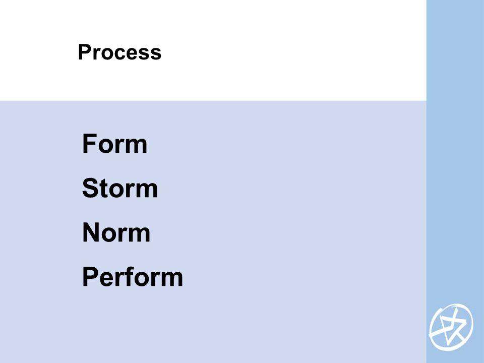 Process Form Storm Norm Perform