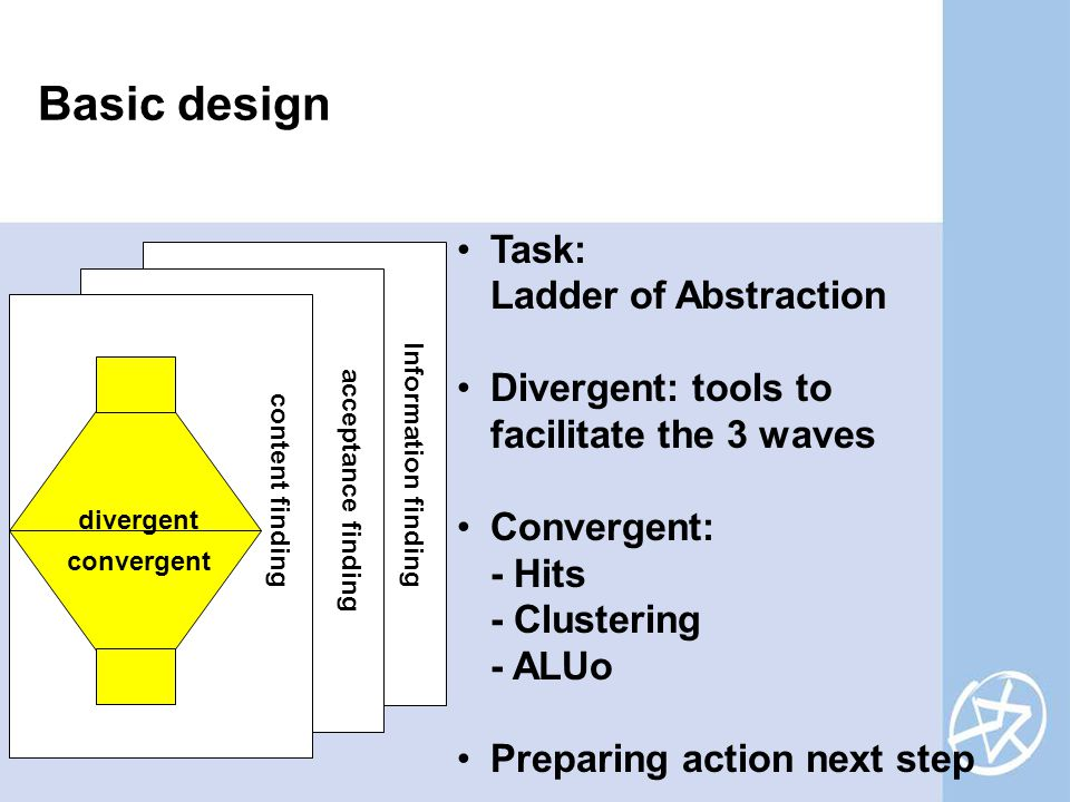 Basic design Task: Ladder of Abstraction Divergent: tools to facilitate the 3 waves Convergent: - Hits - Clustering - ALUo Preparing action next step Information findingacceptance finding content finding divergent convergent