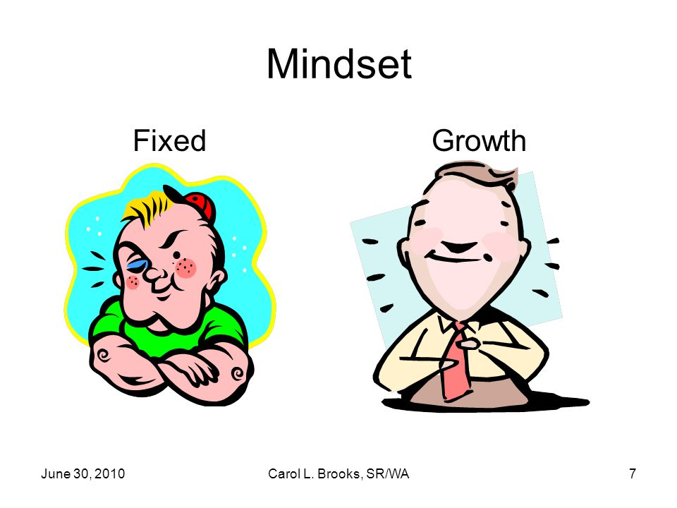 June 30, 2010Carol L. Brooks, SR/WA7 Mindset Fixed Growth