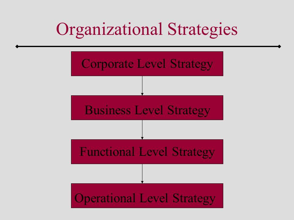 Organizational Strategies Corporate Level Strategy Business Level Strategy Operational Level Strategy Functional Level Strategy