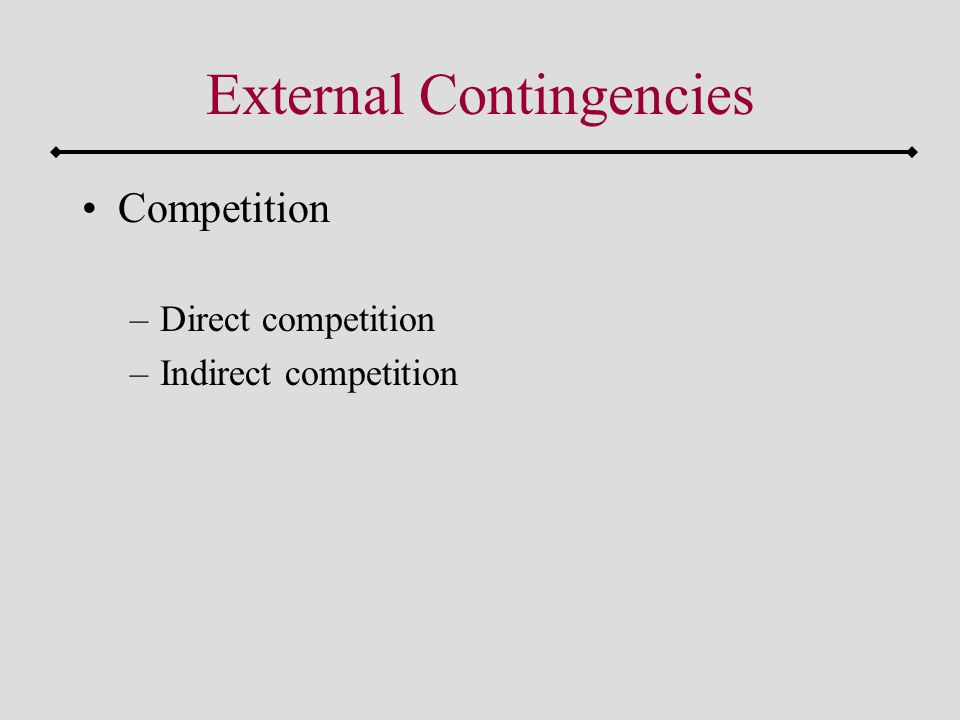 External Contingencies Competition –Direct competition –Indirect competition