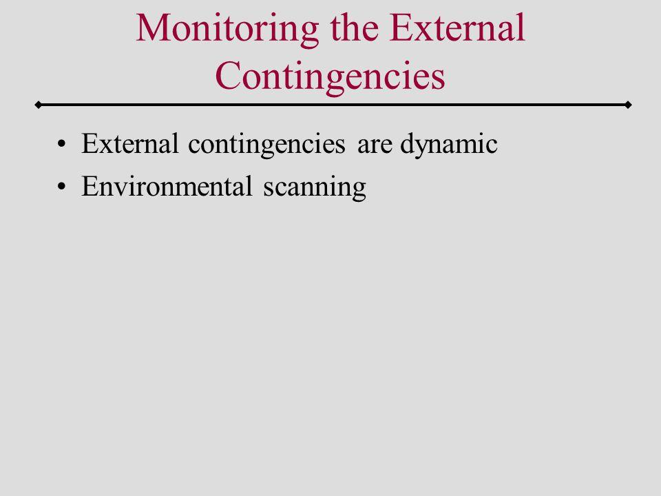 Monitoring the External Contingencies External contingencies are dynamic Environmental scanning