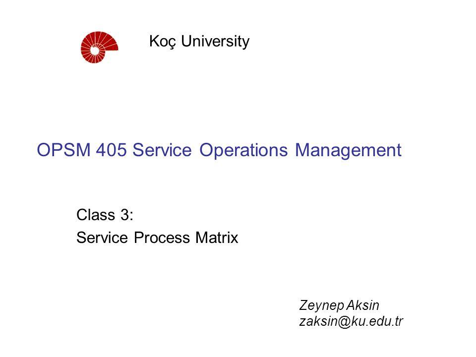 OPSM 405 Service Operations Management Class 3: Service Process Matrix Koç University Zeynep Aksin zaksin@ku.edu.tr