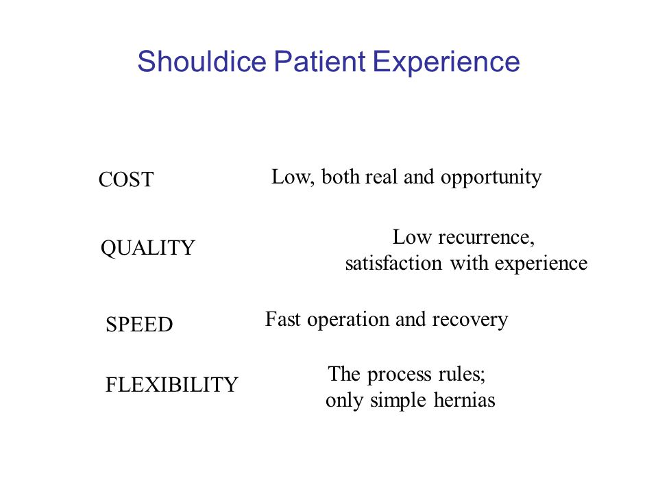 Shouldice Patient Experience COST QUALITY SPEED FLEXIBILITY Low, both real and opportunity Low recurrence, satisfaction with experience Fast operation and recovery The process rules; only simple hernias