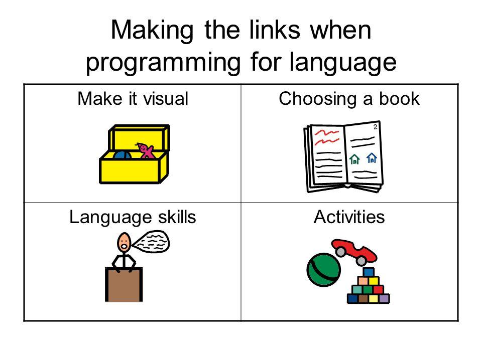 Making the links when programming for language Make it visualChoosing a book Language skillsActivities