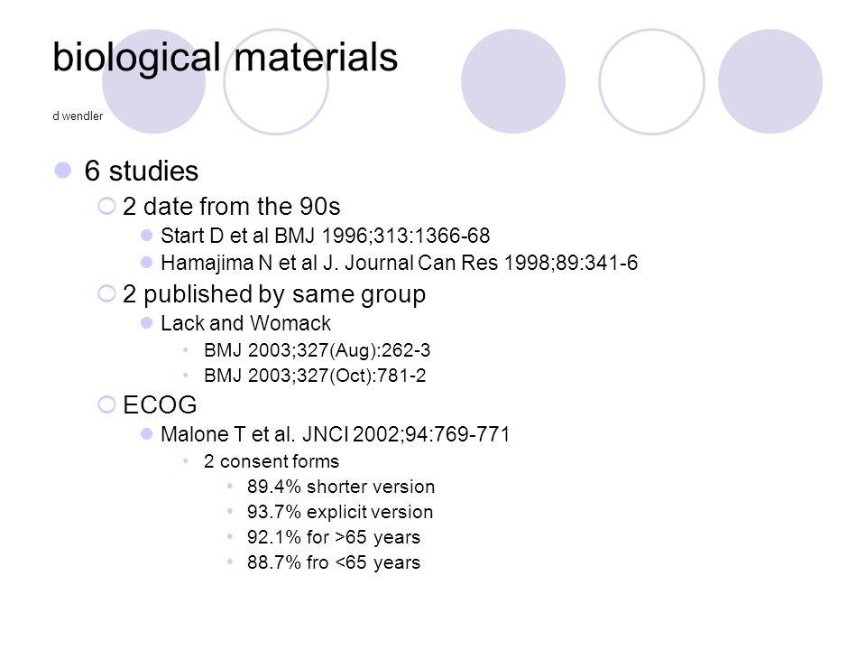 biological materials d wendler 6 studies  2 date from the 90s Start D et al BMJ 1996;313:1366-68 Hamajima N et al J. Journal Can Res 1998;89:341-6 