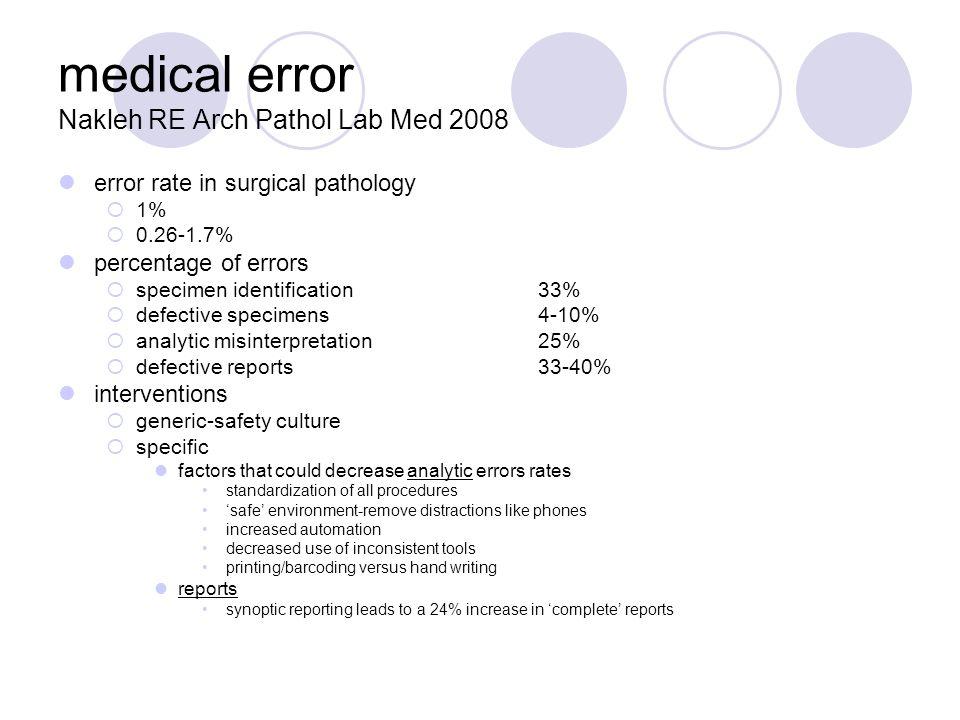 medical error Nakleh RE Arch Pathol Lab Med 2008 error rate in surgical pathology  1%  0.26-1.7% percentage of errors  specimen identification33% 