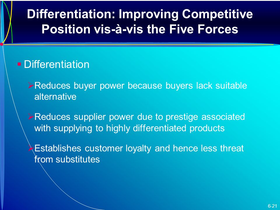 Differentiation: Improving Competitive Position vis-à-vis the Five Forces   Differentiation   Reduces buyer power because buyers lack suitable alternative   Reduces supplier power due to prestige associated with supplying to highly differentiated products   Establishes customer loyalty and hence less threat from substitutes 6-21