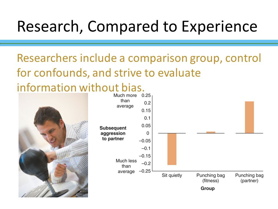 Research, Compared to Experience Researchers include a comparison group, control for confounds, and strive to evaluate information without bias.