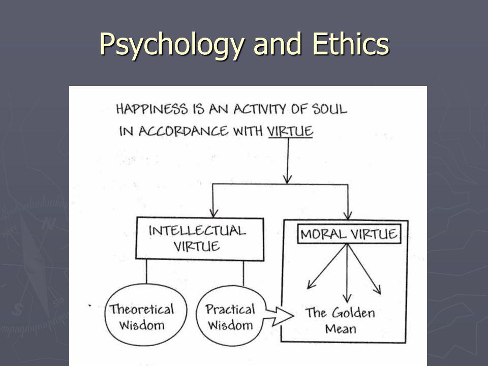 Psychology and Ethics