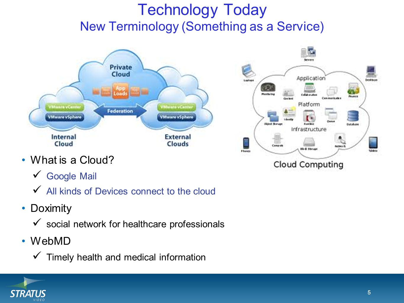 5 Technology Today New Terminology (Something as a Service) 5 What is a Cloud? Google Mail All kinds of Devices connect to the cloud Doximity social n