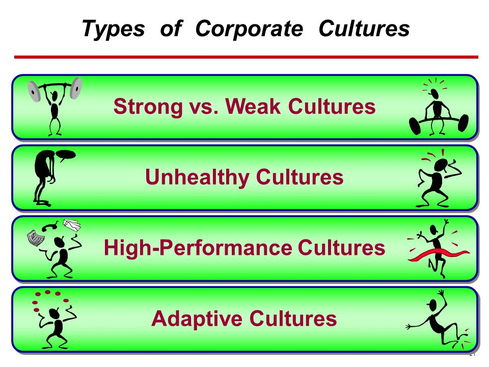 21 Types of Corporate Cultures Strong vs.
