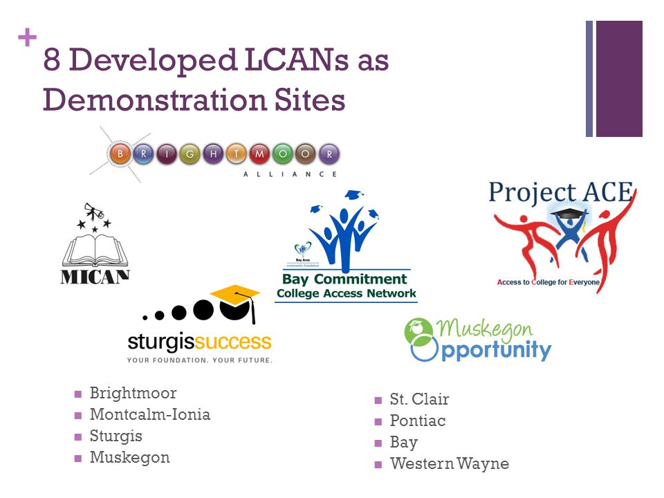 + 8 Developed LCANs as Demonstration Sites Brightmoor Montcalm-Ionia Sturgis Muskegon St.