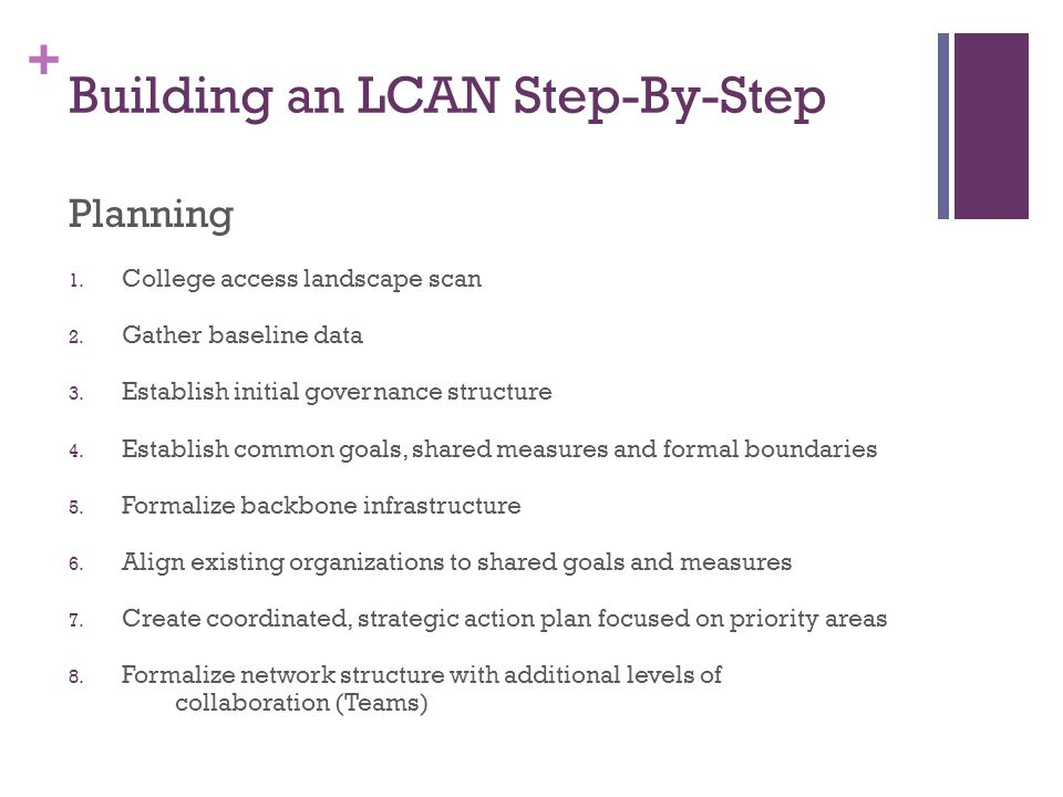 + Building an LCAN Step-By-Step Planning 1. College access landscape scan 2.