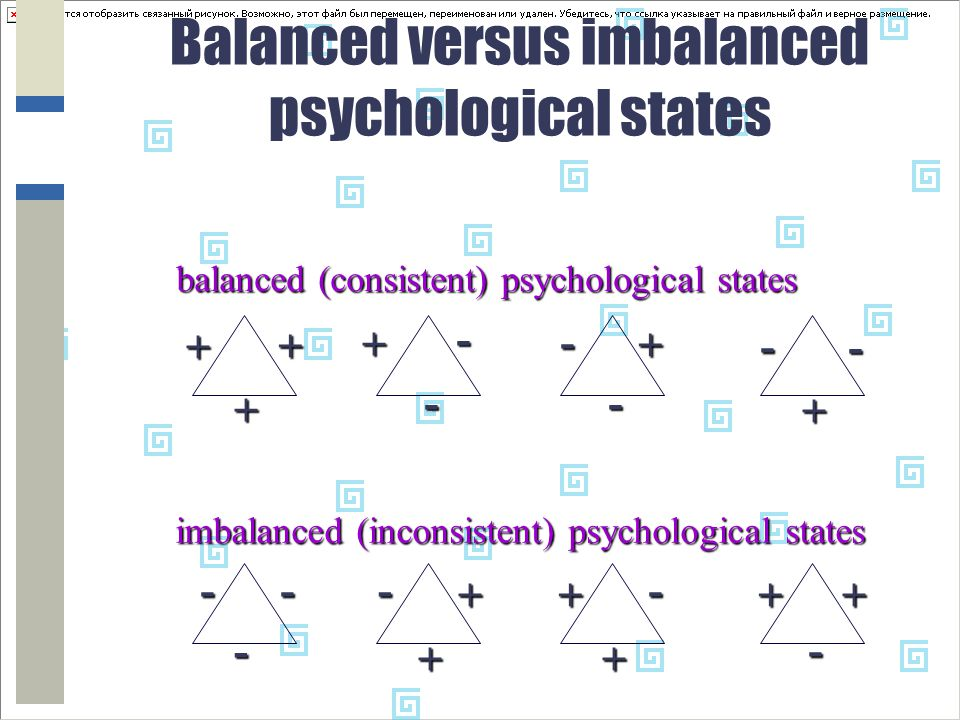 Balanced versus imbalanced psychological states + + + + + - - - - + - - + + -- - + + ++ -- - balanced (consistent) psychological states imbalanced (inconsistent) psychological states