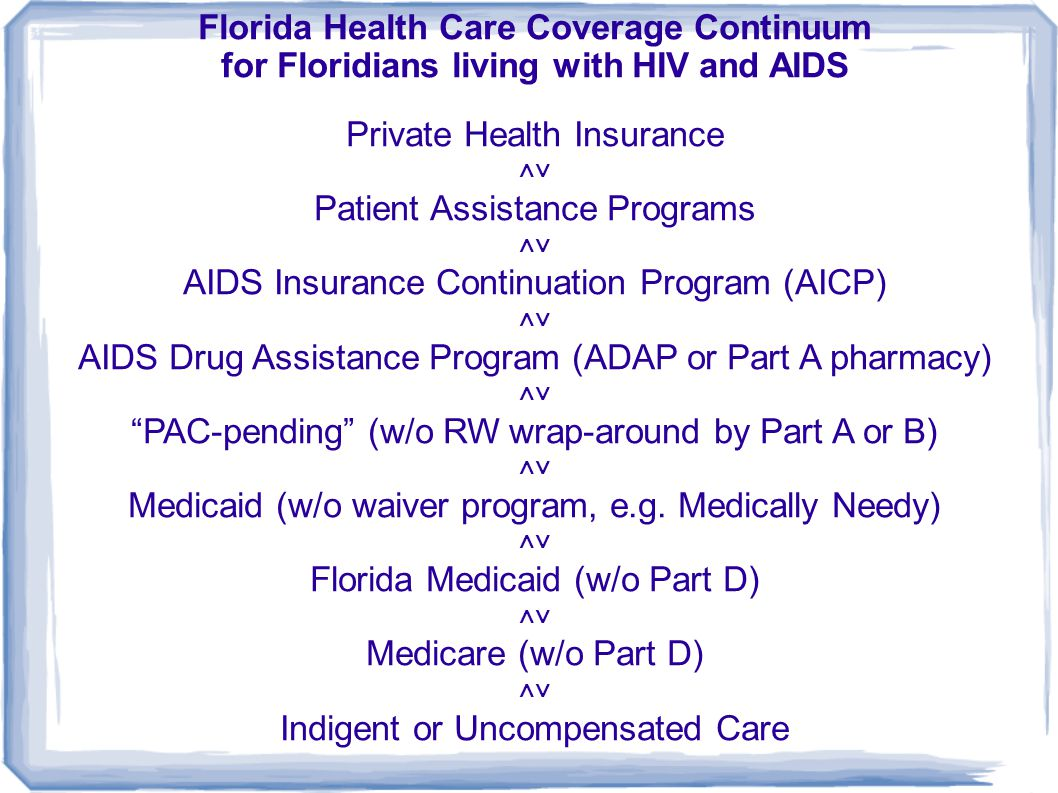 Florida Health Care Coverage Continuum for Floridians living with HIV and AIDS Private Health Insurance ˄˅ Patient Assistance Programs ˄˅ AIDS Insurance Continuation Program (AICP) ˄˅ AIDS Drug Assistance Program (ADAP or Part A pharmacy) ˄˅ PAC-pending (w/o RW wrap-around by Part A or B) ˄˅ Medicaid (w/o waiver program, e.g.