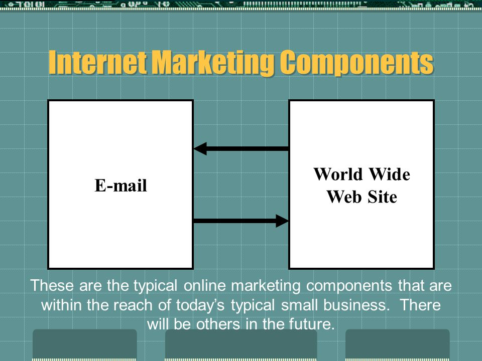 Internet Marketing Components World Wide Web Site E-mail These are the typical online marketing components that are within the reach of today's typical small business.