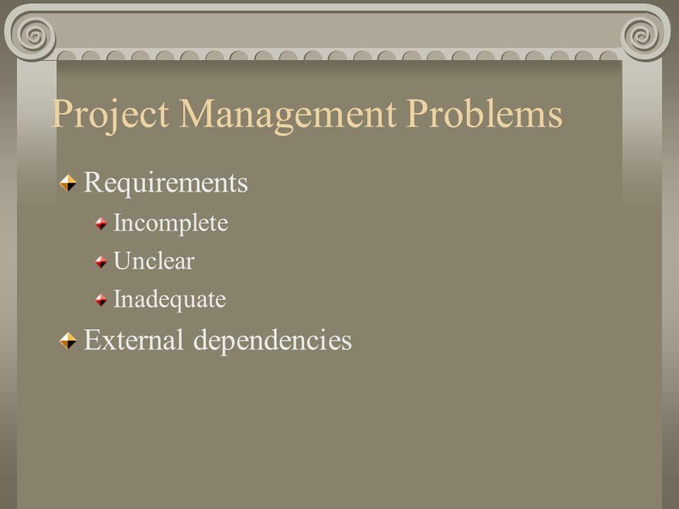 WBS Project Decomposition Development tasks Managerial tasks Support tasks Administrative tasks