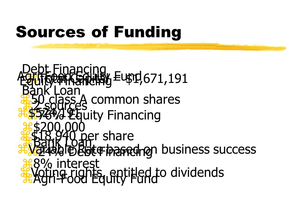 Sources of Funding zTotal Capital = $1,671,191 z76% Equity Financing z24% Debt Financing Equity Financing z50 class A common shares z$18,940 per share zVoting rights, entitled to dividends Debt Financing z2 sources zBank Loan zAgri-Food Equity Fund Bank Loan z$200,000 z8% interest Agri-Food Equity Fund z$524,191 zVariable Rate based on business success