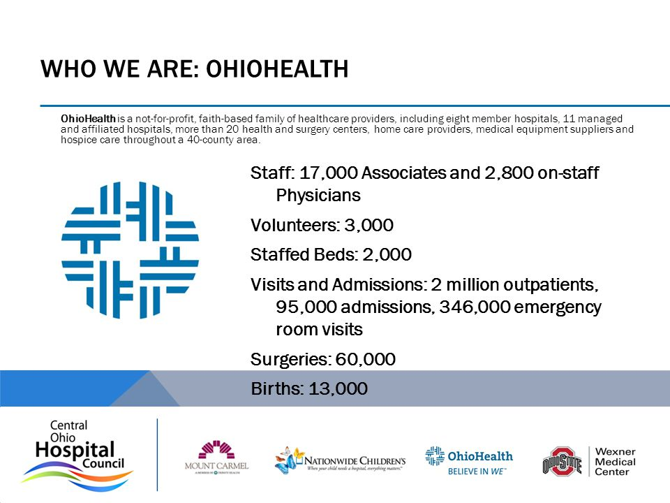 WHO WE ARE: OHIOHEALTH Staff: 17,000 Associates and 2,800 on-staff Physicians Volunteers: 3,000 Staffed Beds: 2,000 Visits and Admissions: 2 million o